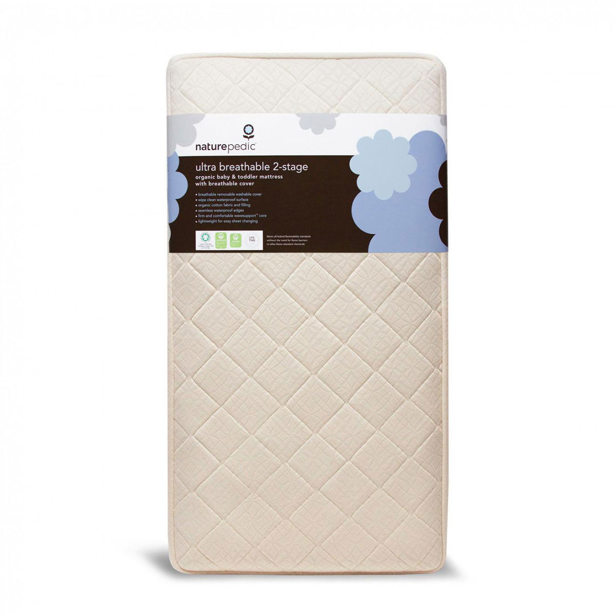 Naturepedic Ultra Breathable 2 Stage Mattress