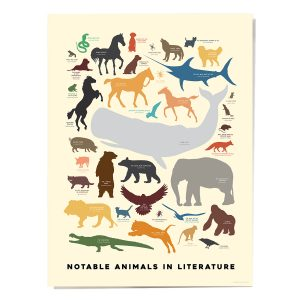 Curious Charts Notable Animals in Literature Poster