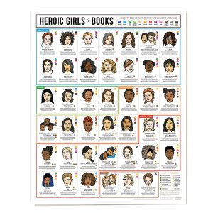 Curious Charts Heroic Girls in Books Wall Chart
