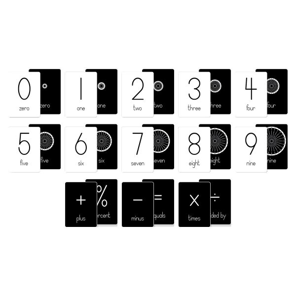 AlphaBabyDesignsNumbers_Operations5